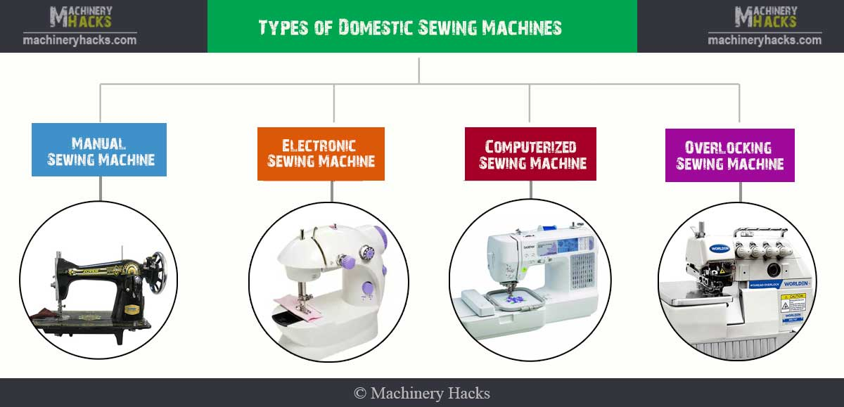 Domestic Sewing Machines Diagram